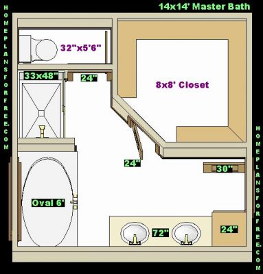 Click to view full size image for Bathroom designs by size