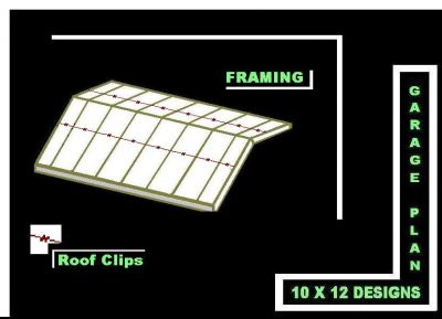 What Are Roof or H Clips for Roof Plywood Sheets